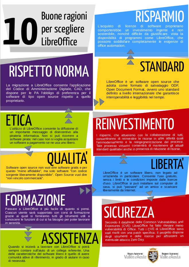 infografica 10 buone ragioni